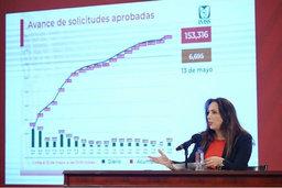 Aprueba IMSS 10 mil 197 microcréditos a trabajadores formales