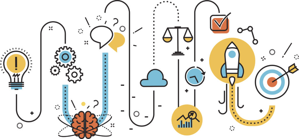 Design Thinking Mindset: El camino hacia la innovación