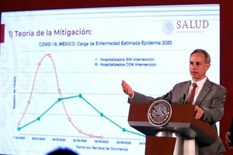 El coronavirus durará tres años: López-Gatell