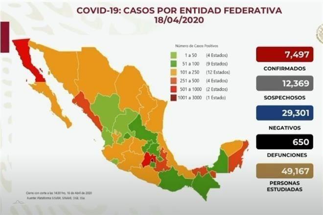 En 24 horas 104 muertos en México por Covid-19
