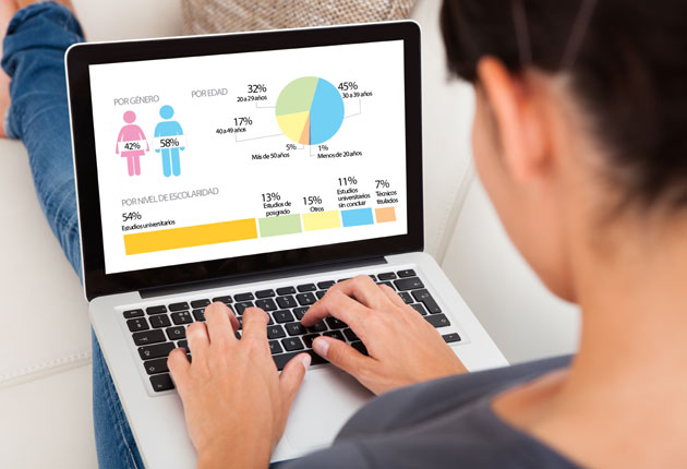 Encuentra 60% empleo en bolsas de trabajo virtuales