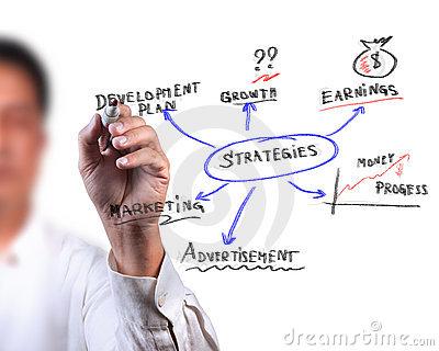 Estrategia empresarial con cursos online gratuitos