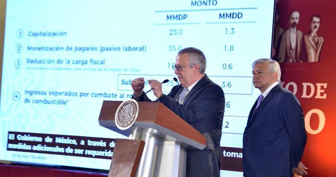 Plan de austeridad generaría ahorros por 6,300 mdp