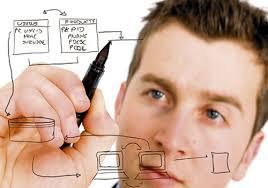 Planificar es la clave para los Profesionales