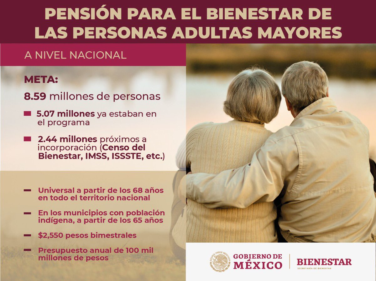 Publican reglas de operación de pensión para adultos mayores