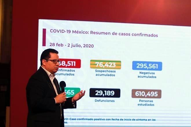 Reportan 6,741 casos de Covid, nuevo máximo para un día