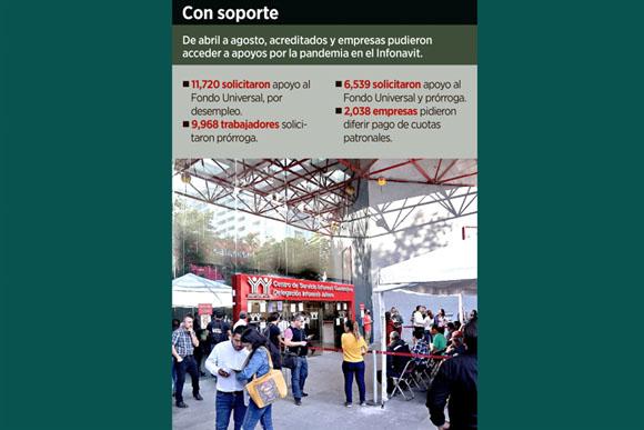 Apoya Infonavit a 28 mil en Jalisco