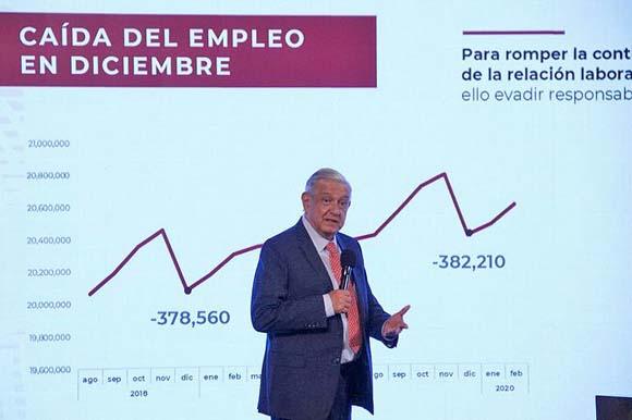 No debe ocurrir más en diciembre el despido de trabajadores para evitar pagar aguinaldos: AMLO