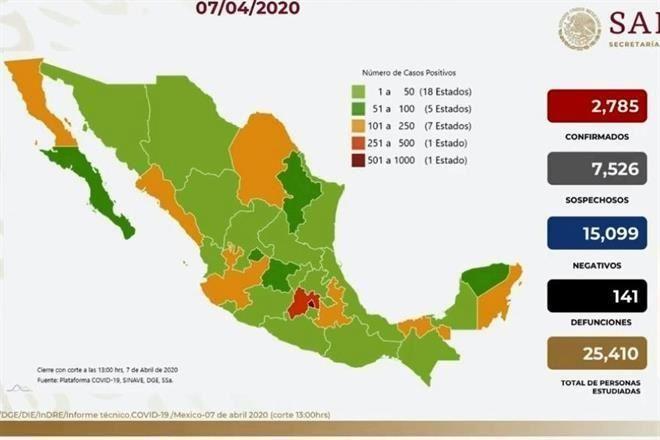 Van 141 muertos en México